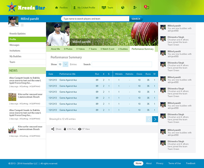 Cricket Players Community Website